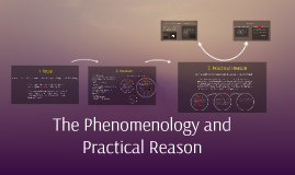 The Phenomenology and Practical Reason