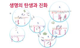(최종)고등융합과학 : 3-1.생명의 탄생과 진화