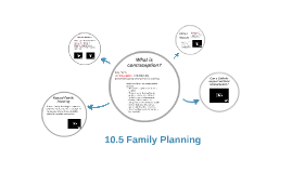 10.5 Family Planning