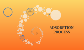 Copy of ADSORPTION PROCESS