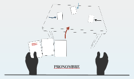 PRONOMBRE