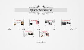 Copy of eje cronológico (1917-1939) revolución rusa
