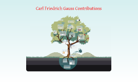 Carl Friedrich Gauss Contributions