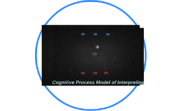 Cognitive Process Model of Interpreting