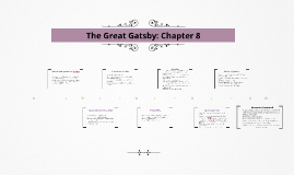 Copy of The Great Gatsby: Chapter 8