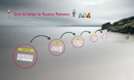 Copy of Linea del tiempo de Recursos Humanos