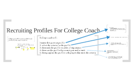 position profiles for coach