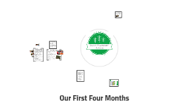 Our First Four Months