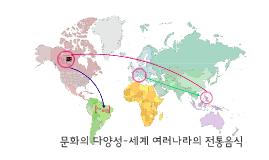 문화의 다양성-세계 여러나라의 전통음식