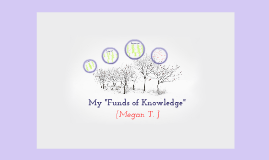 "My ""Funds of Knowledge"""