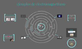 Copy of electromagnetismo