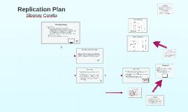 Replication Plan