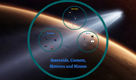 Astronomy - Asteroids, Comets, Meteors, and Moons