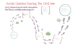 Copy of Social Classes During the Civil War