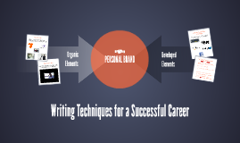 Professional Writing for a Successful Career