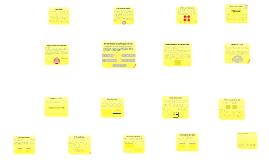 Copy of Módulo II - Lei Brasileira de acesso à informação