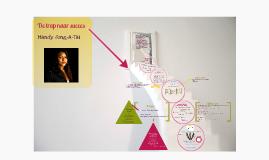 Curriculum Vitae Mandy Jong-A-Tai