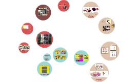 Tutoriales en YouTube - Ponencia I Jornadas de Humanidades Digitales - Buenos Aires
