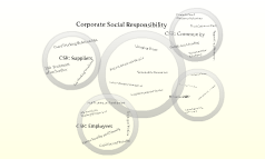 Copy of Corporate Social Responsibility
