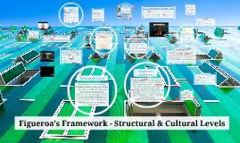 Figueroa's Framework - Structural Level