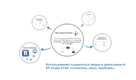 Бренд-платформа ИТ-клуба СГАУ