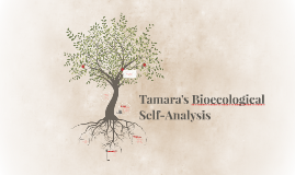 Bioecological Self-Analysis