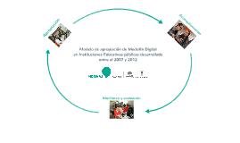 Presentación Virtual Educa