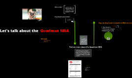 Goodman MBA: Lunch and Learn for Niagara College Students