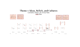 Theme 7: Ideas, Beliefs, and Cultures