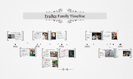 Trulley Family Timeline