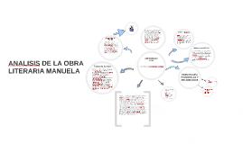 Copy of ANALISIS DE LA OBRA LITERARIA MANUELA