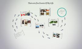 English--- personal life presentation by kenny zhou on Prezi