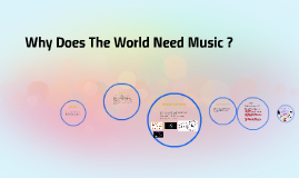 why does the world need music ?