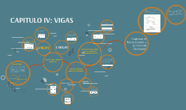 Copy of CAPITULO IV: VIGAS