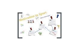 Copy of Copy of Motivation in Sport