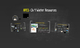APES Ch 9: Water Resources