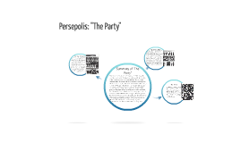 "Persepolis - ""The Party"""