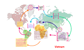 Copy of Sejarah Vietnam