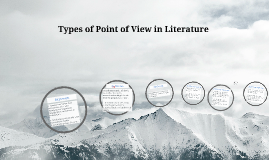 Types of Point of View in Literature