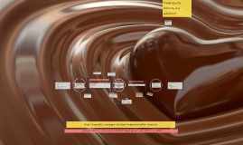 Real Chocolate Company Strategy Implementation Analysis
