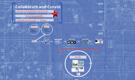 Collaborate and Curate