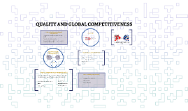 Copy of QUALITY AND GLOBAL COMPETITIVENESS