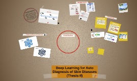 Deep Learning for Auto Diagnosis of Skin Diseases