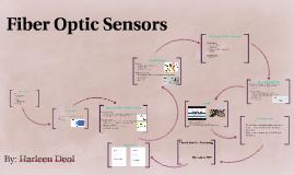 Fiber Optic Sensors