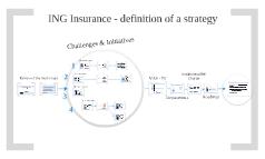 ING Insurance - Strategy