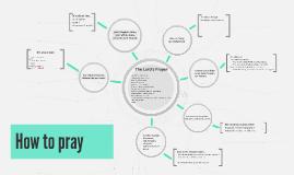 The Lord's Prayer sermon