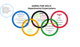 Departmental Expectations 2016-2017
