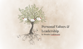 Personal Values &