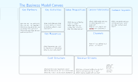 Copy of Simplified Business Model Canvas