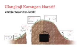 Copy of Ulangkaji Karangan Naratif